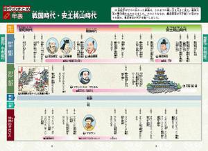 学研まんが NEW日本の歴史』1 ... : 学研 自由研究 : 自由研究