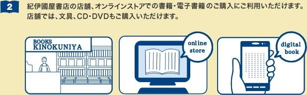 紀伊國屋書店の店舗、オンラインストアでの書籍・電子書籍のご購入にご利用いただけます。 店舗では、文具、CD・DVDもご購入いただけます。