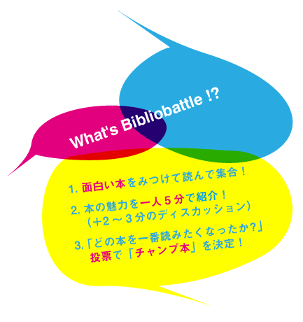 what'sbiblio.png