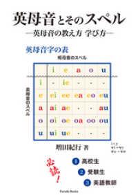 ipa 発音記号の画像