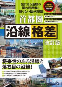南北線 埼玉高速の画像