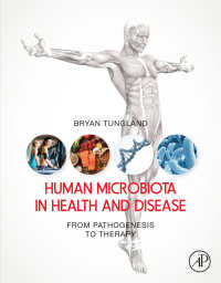 細菌叢と人体の健康<br>Human Microbiota in Health and Disease : From Pathogenesis to Therapy
