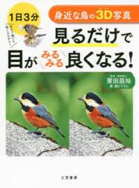 身近な鳥の3D写真見るだけで目がみるみる良くなる!
