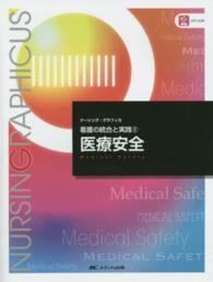 医療安全 Medical safety
