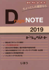 Drugs-NOTE 2019
